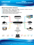 CR-iMAX901-HD-B Presentation Switcher